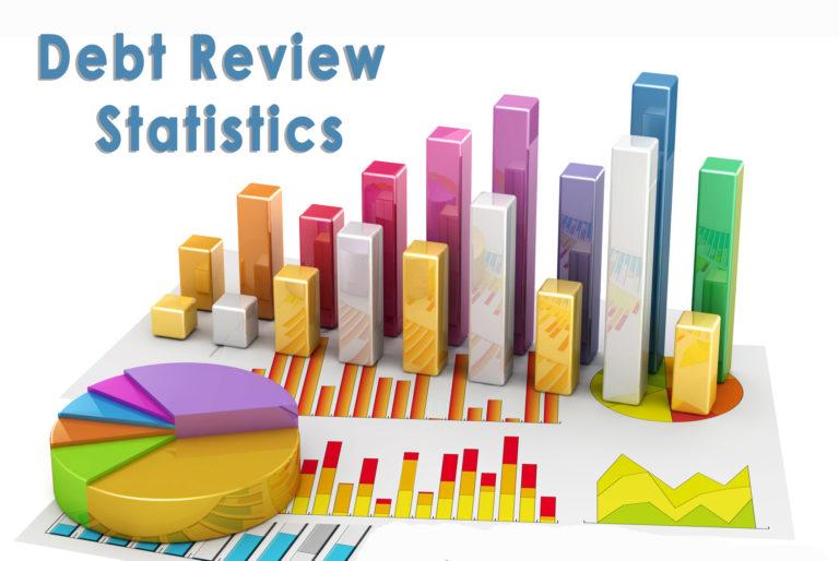 Debt Review Statistics